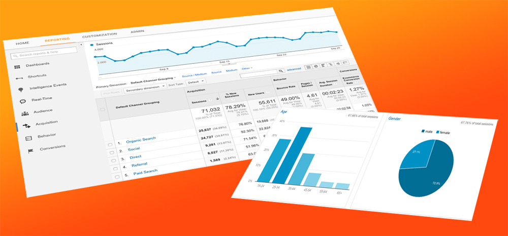 Image result for Web analytics